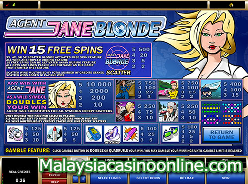 Agent Jane Blonde Slot Paytable