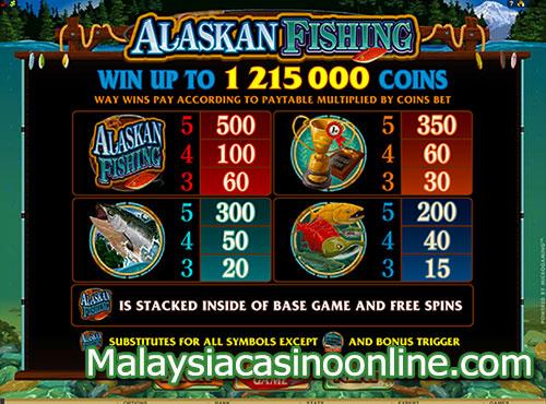 阿拉斯加捕鱼 (Alaskan Fishing Slot) - Bonus Games
