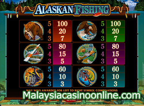 阿拉斯加捕鱼 (Alaskan Fishing Slot) - Paytable