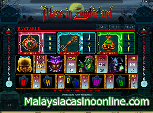 僵尸乐园 (Alaxe in Zombieland Slot) - Paytable