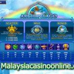群岛 (Archipelago Slot)