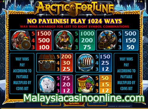 北极的财富 (Arctic Fortune Slot) - Paytable
