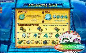 亚特兰蒂斯潜水 (Atlantis Dive Slot)