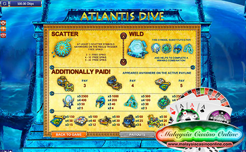 亚特兰蒂斯潜水 (Atlantis Dive Video Slot) - Paytable