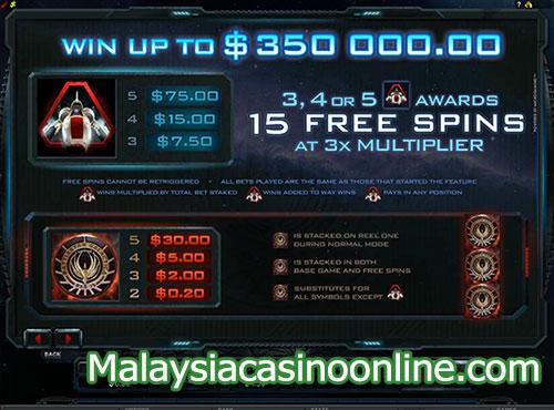 太空堡垒 卡拉狄加 (Battlestar Galactica Slot) - Free Spin Game