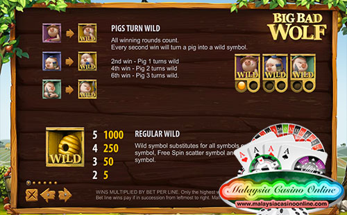 大恶狼 (Big Bad Wolf Slot) - Bonus Games