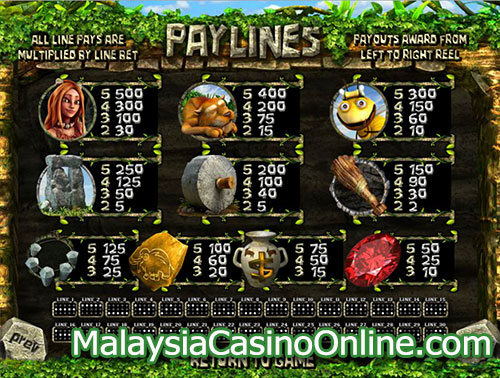 公元前200万年老虎机 (2 Million BC Video Slot) - Payline