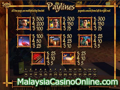 库帕海岸老虎机 (At The Copa Slot) Payline
