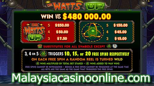 瓦茨博士 老虎机 (Dr Watts Up Slot) - Free Spins Bonus
