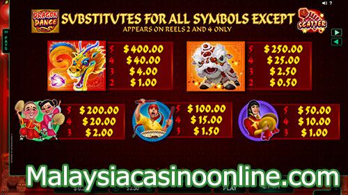 舞龙老虎机 (Dragon Dance Slot) - Paytable
