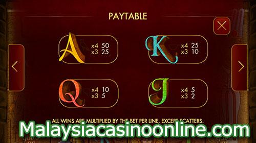 古埃及之神老虎机 (Gods of Giza Slot) - Paytable