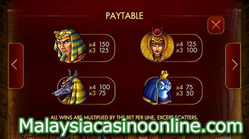 古埃及之神老虎机 (Gods of Giza Online Slot) - Paytable