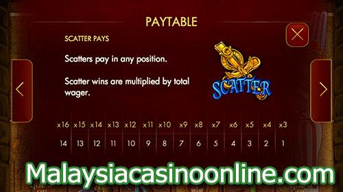 古埃及之神老虎机 (Gods of Giza Online Slot) - Scatter