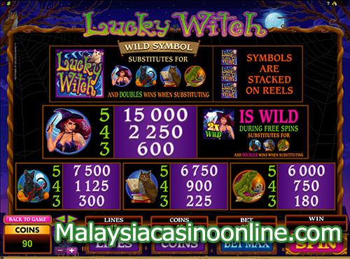 幸运女巫老虎机 (Lucky Witch Video Slot) - Paytable