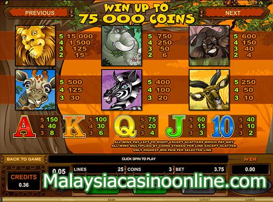 百万钞票老虎机 (Mega Moolah Slot) - Paytable
