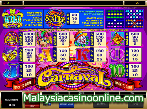 嘉年华老虎机 (Carnival Slot) Paytable