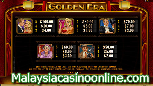 黄金时代老虎机 (Golden Era Online Slot) Paytable