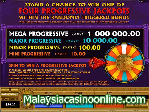 艾西斯百万钞票老虎机 (Mega Moolah Isis Slot) Progressive Jackpot Game
