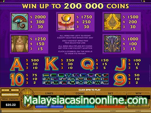 艾西斯百万钞票老虎机 (Mega Moolah Isis Slot) Paytable