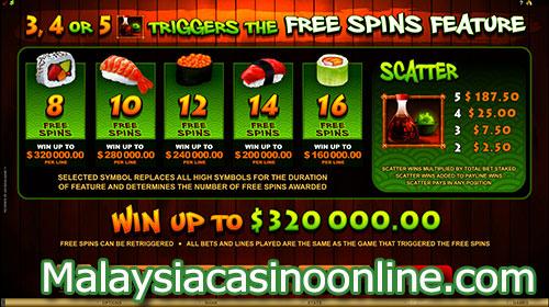丰富的寿司老虎机 (So Much Sushi Slot) Free Spins Bonus