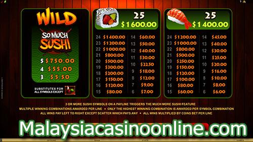 丰富的寿司老虎机 (So Much Sushi Slot) Paytable